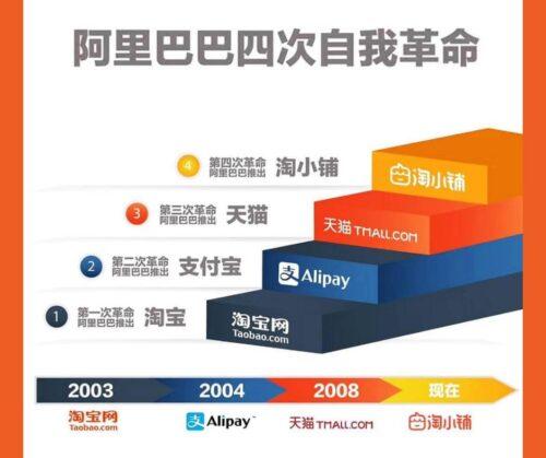 阿里巴巴四次自我革命 taoshophk 淘小舖 2020